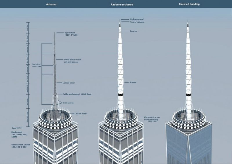 5183e4ffb3fc4b4d52000013_one-world-trade-center-will-soon-top-out-at-1-776-feet_2-1000x708